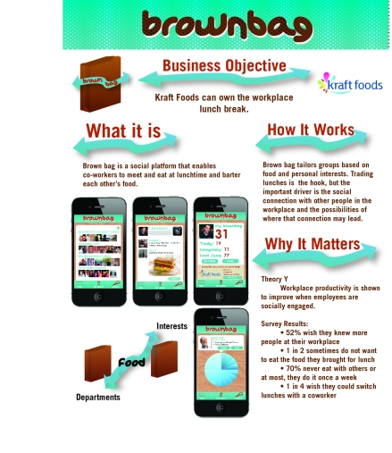 BrownBag Mobile Social Application